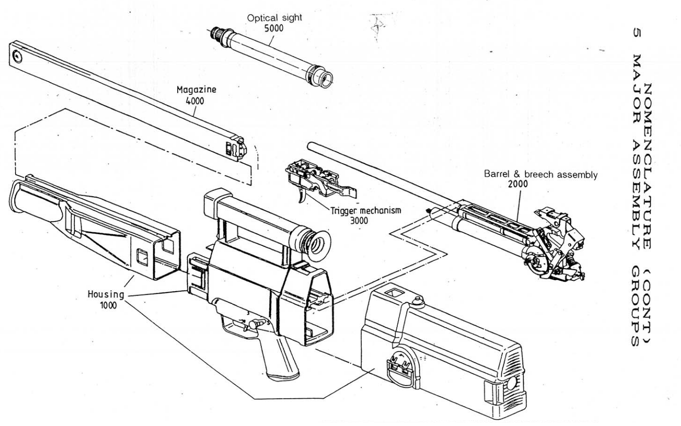 An Introduction To The Heckler Amp Koch G11 The Armourers