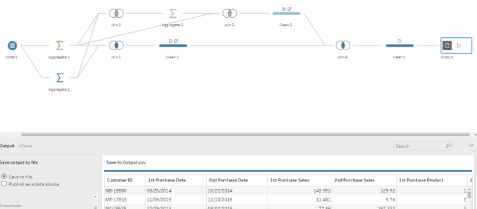 Tableau Prep Tutorial – Joins, aggregate, cleaning and export
