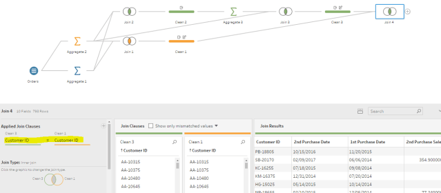 Tableau Prep Tutorial – Joins, aggregate, cleaning and