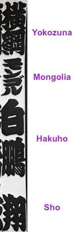 hakuho-in-banzuke