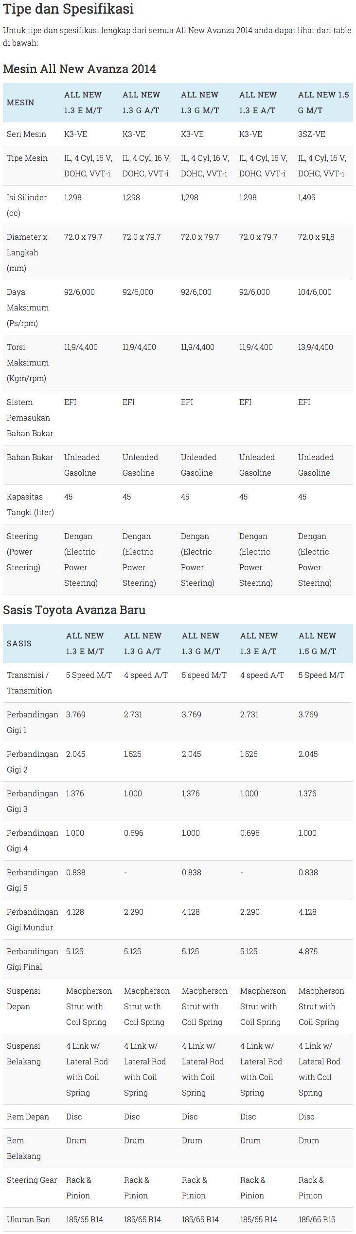 Tipe dan Spesifikasi Mobil Toyota Avanza
