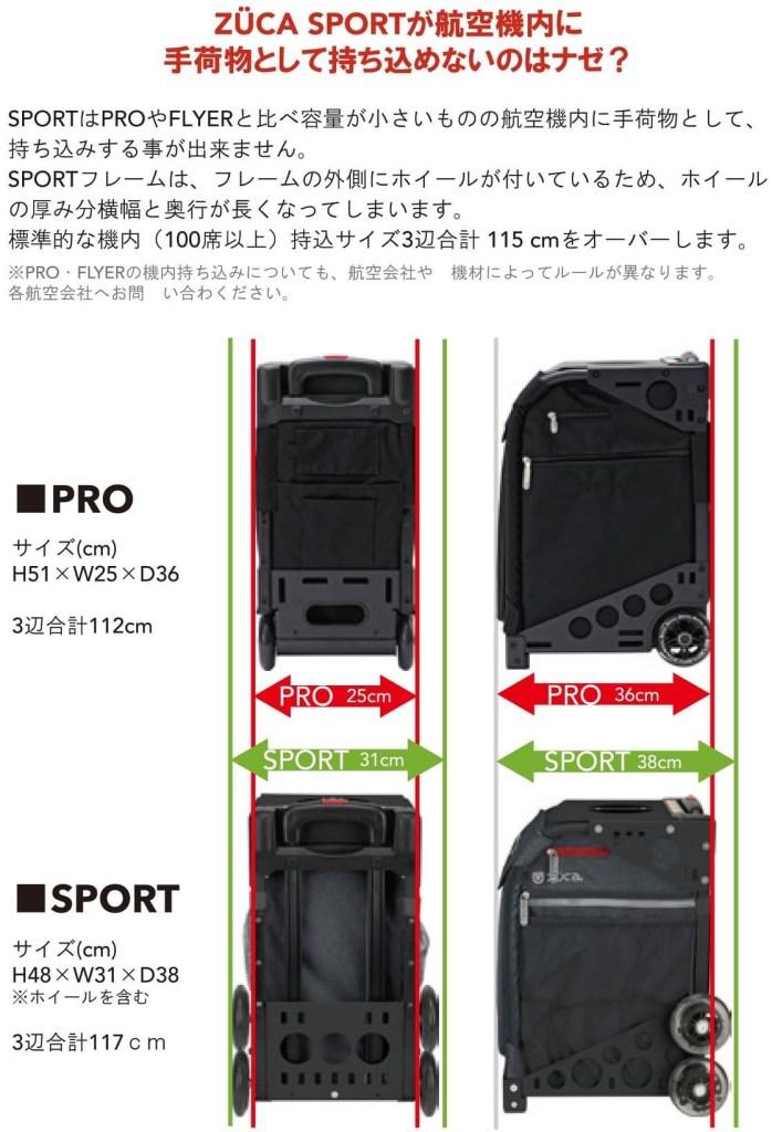 ZUCA Spotrが航空機内に手荷物として持ち込めないのはナゼ?