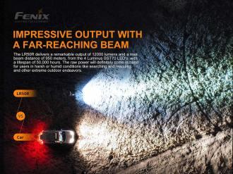 Fenix-LR50R-Flashlight-beam