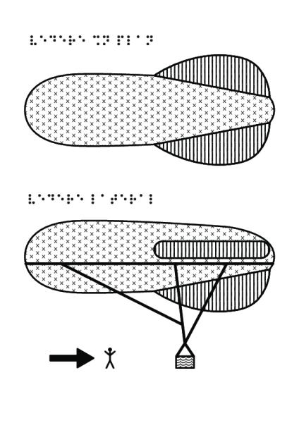 Balon de observație