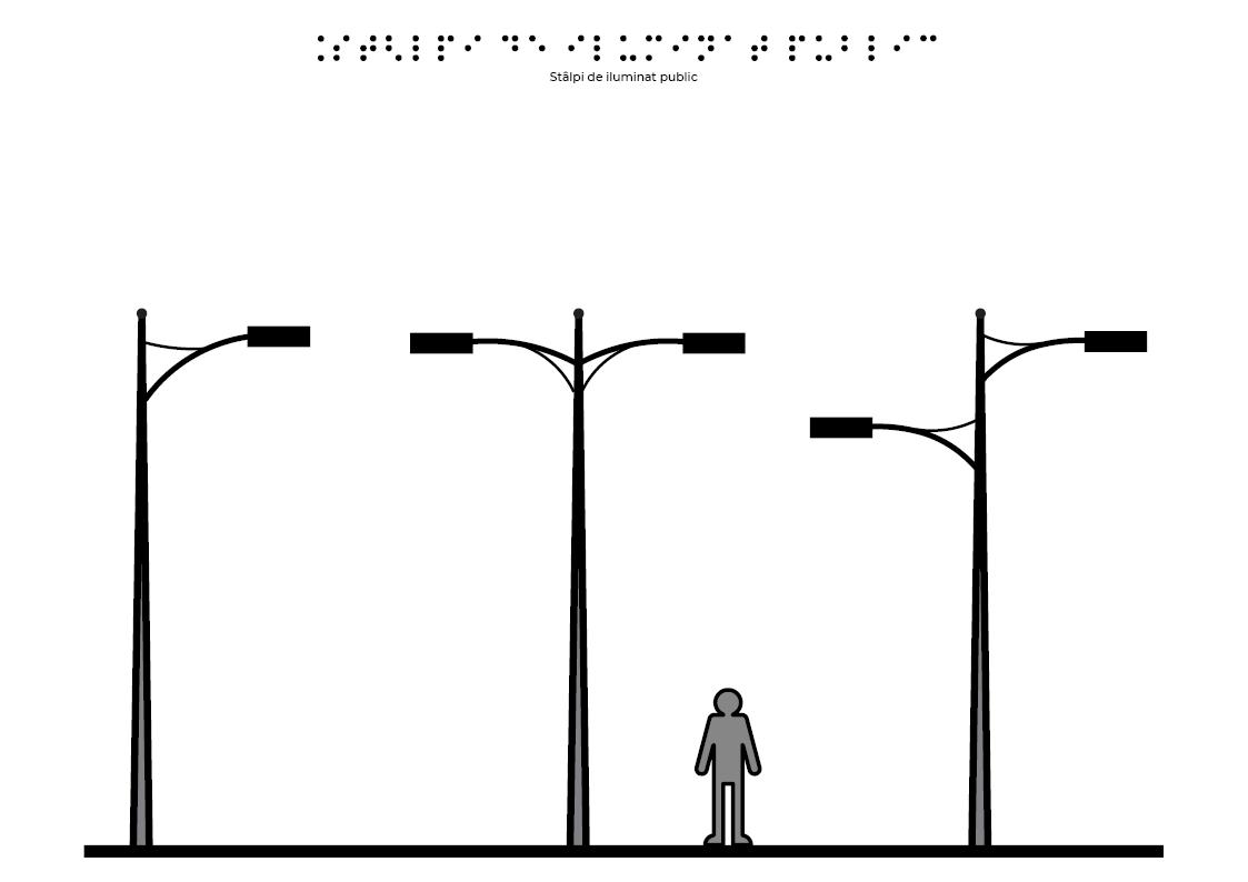 Stâlpi de iluminat public