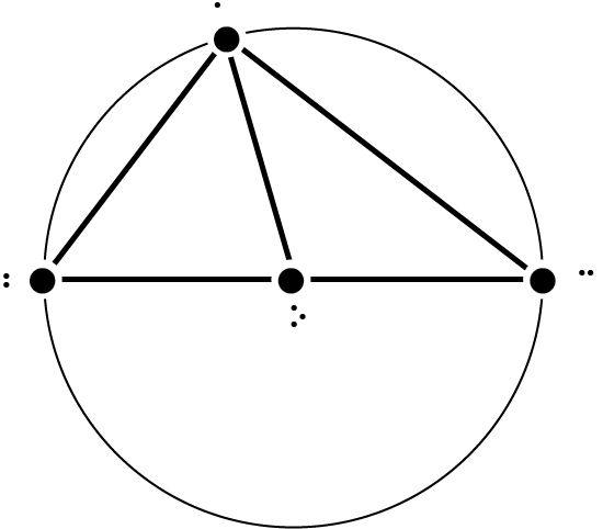 Right triangle inscribed in a circle