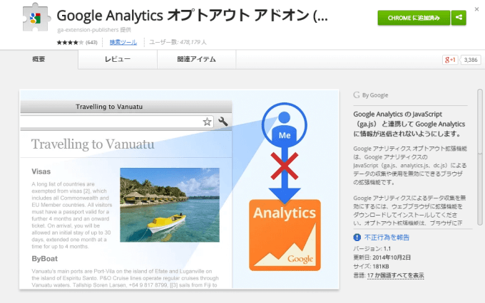 analytics-my-access-excluded