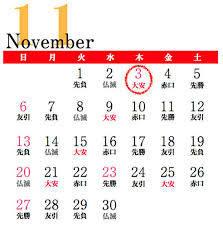 11月3日検証結果!ついにやっちまったーーー!雇用統計でしたね