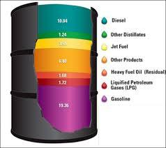 原油の傾向を調べていた(1月)
