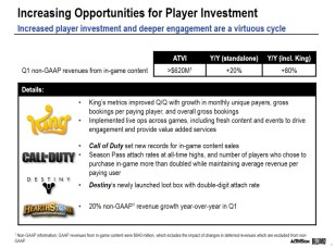 Player Investment - Slide 7