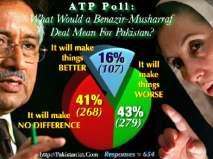 Benazir-Musharraf-Deal-Pakistan(m)