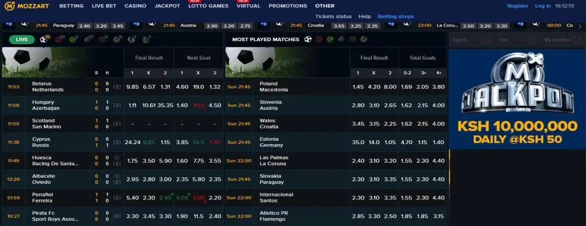 Mozzart Bet Jackpot Results, Bonuses and Jackpot Winners