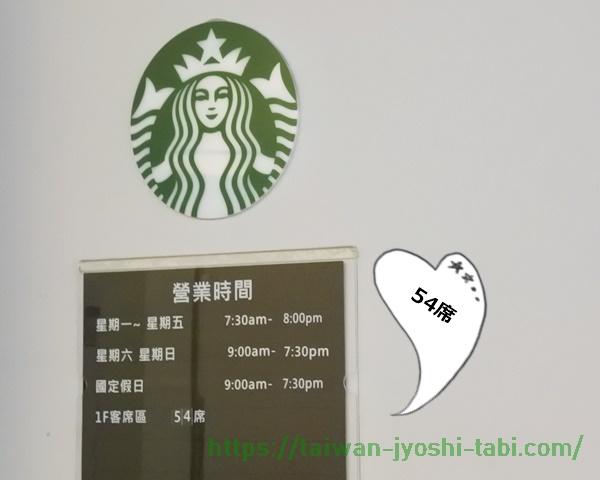 台北101 35F スターバックス
