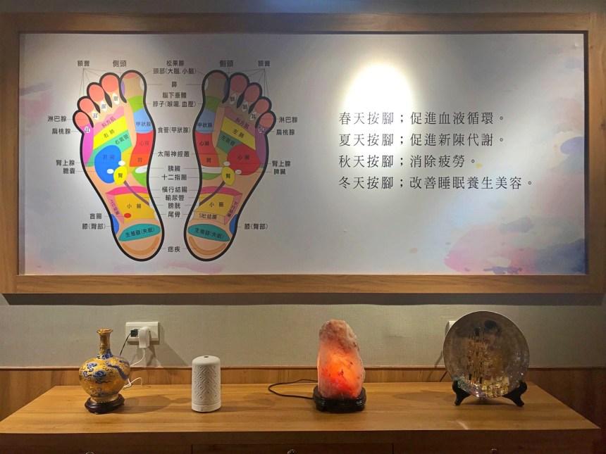 The Reflexology Foot Chart.