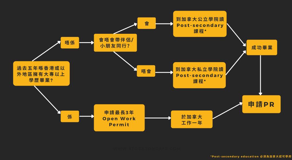 hong kong pathway roadmap new