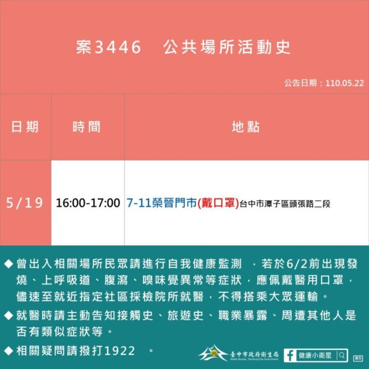 2021 05 22 152913 - 5/22台中本土最新確診案例足跡整理!
