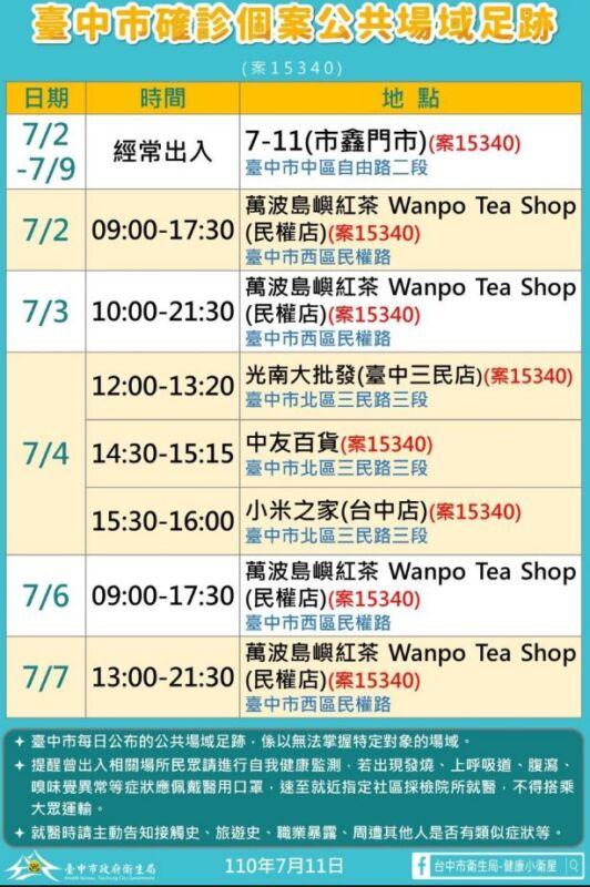2021 07 11 152426 - 台中新光三越確診者足跡+1!7/11台中足跡地圖更新