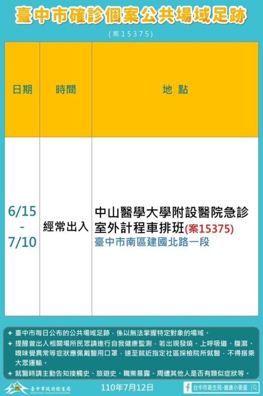 2021 07 12 151013 - 台中中山醫確診者足跡+1!7/12台中足跡地圖更新