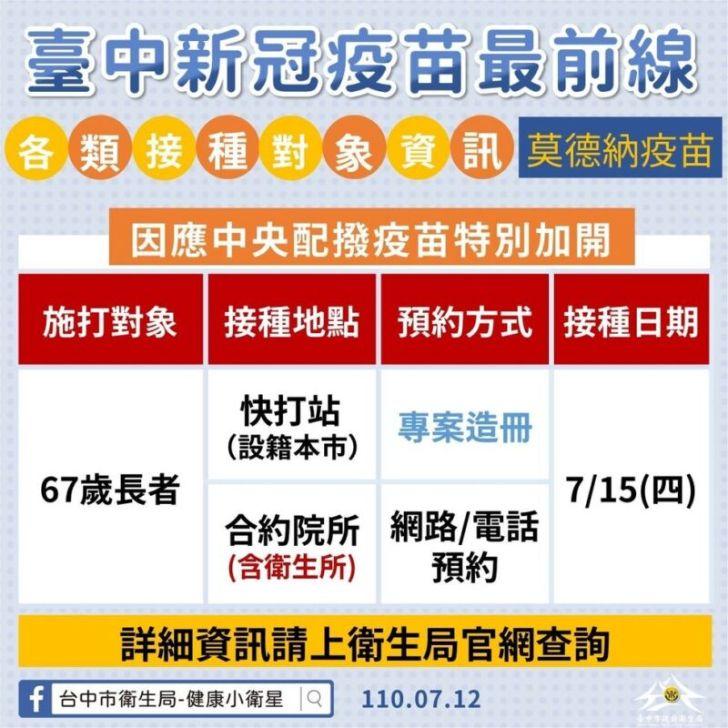 2021 07 12 151343 - 台中中山醫確診者足跡+1!7/12台中足跡地圖更新
