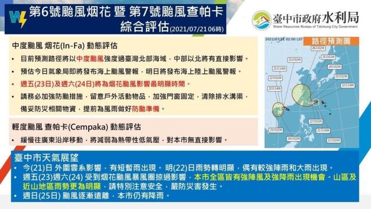 2021 07 21 160702 - 中颱「烟花」持續逼近台灣,最快今晚發布海警、明日發布陸警