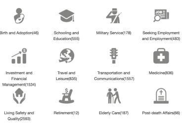 Homepage of data.gov.tw