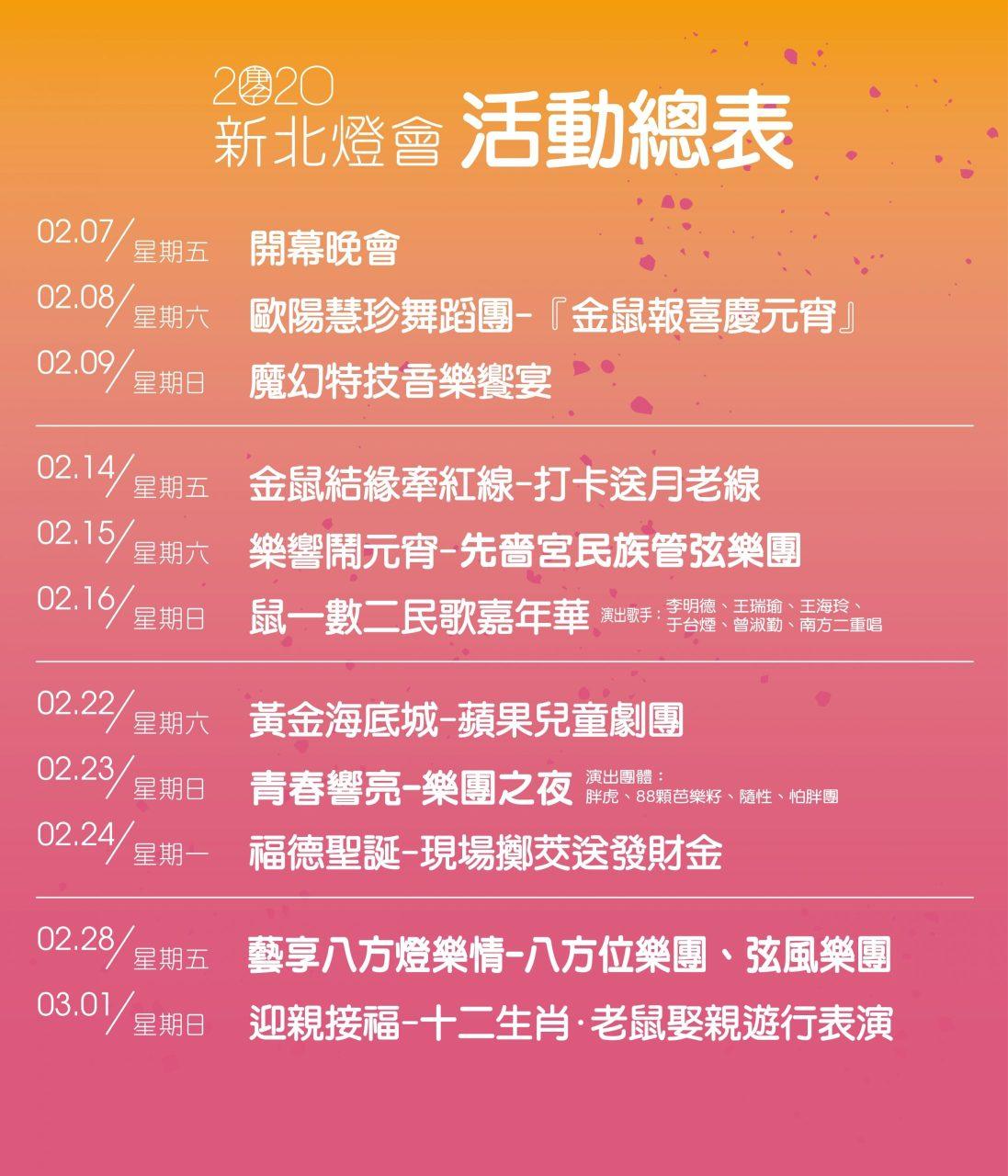 【2020新北燈會】家金鼠喜.捷運三重站.交通地址.時間