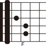 ギター初心者、Fコードをマスターしたい!(指の力の方向を調整!)
