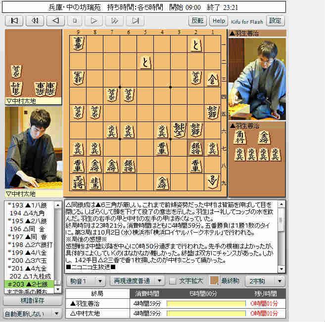 第61期王座戦五番勝負 第2局 (3)