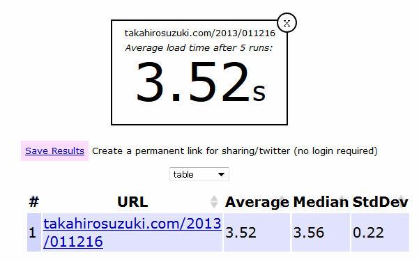WordPress専用のレンタルサーバーwpXとミニバードの速度を比較し、引っ越しするか悩む (8)