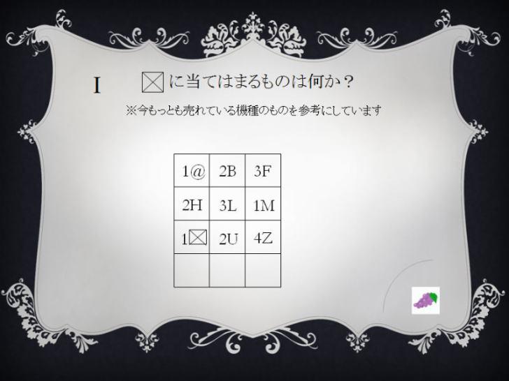 リアル脱出ゲームの問題を作成したよ。謎解き挑戦者求む!! (5)