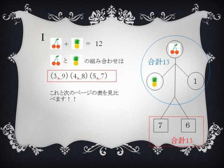 リアル脱出ゲームで僕が作ったオリジナル問題の解答編!と貸切誕生日パーティーの写真 (2)