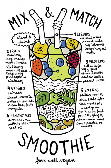 13-11-Smoothie-Card_r02-1-466x700