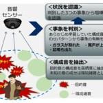 【記事】悲鳴やガラスの割れた音など、音だけで何が起きているか認識する技術をNECが開発