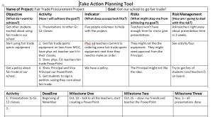 Take Action Planning Tool