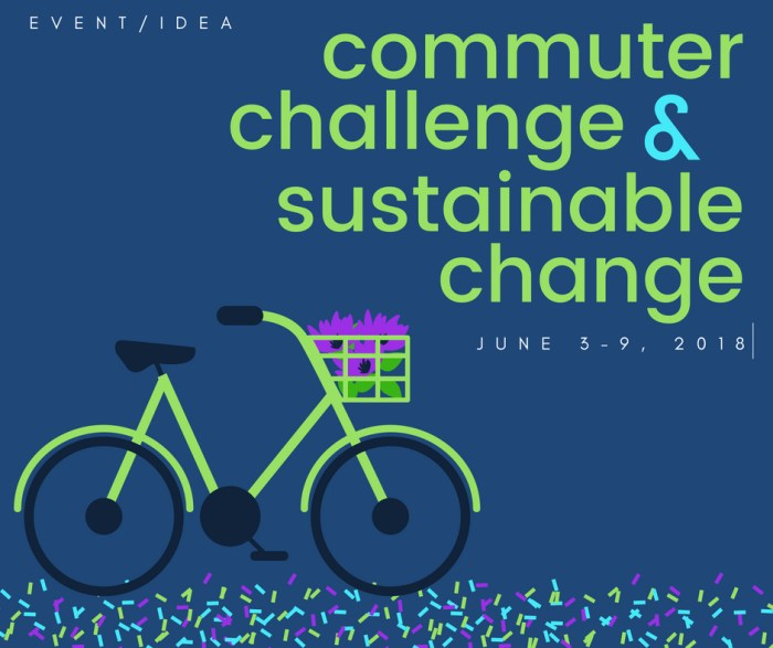EVENT/IDEA: Commuter Challenge & Sustainable Change