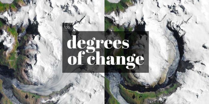 TOOL: Degrees of Change
