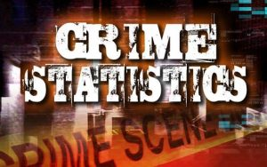 Crime Stats Update:  Santa Cruz is still a very dangerous place to live