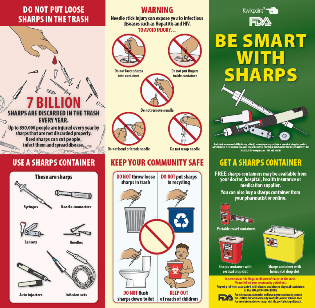 be-smart-with-sharps
