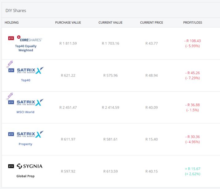 EasyEquities investment portfolio