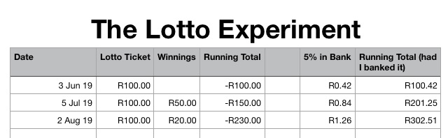 Lotto winnings versus investing