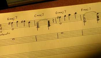 9 Steps for Writing a Hit Song on the Piano – TakeLessons Blog