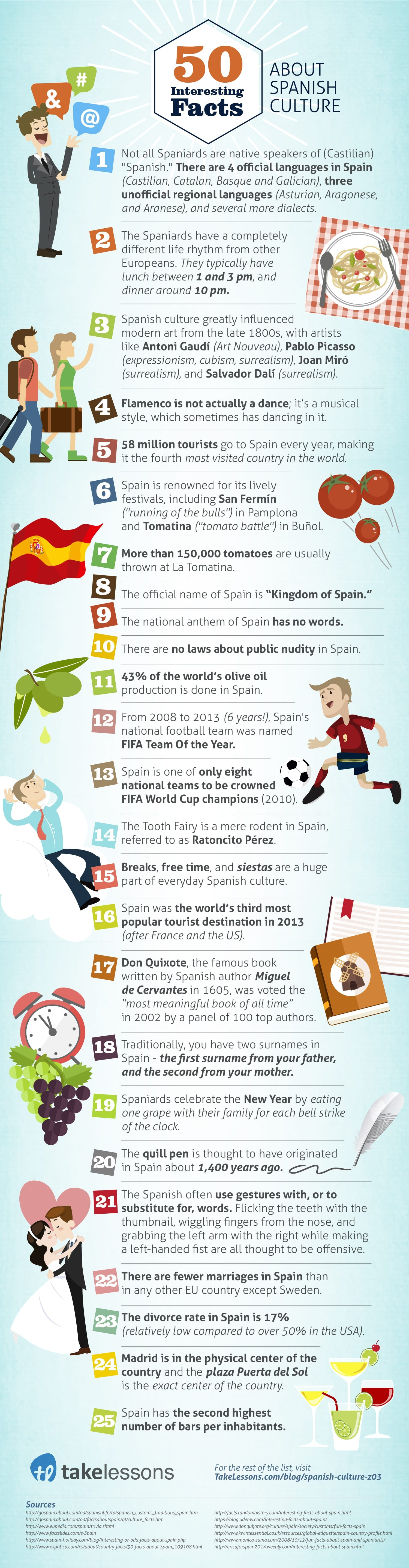 50 Most Interesting Facts About Spain Infographic