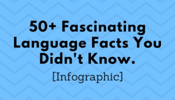 50 Interesting Facts About Spain [Infographic] – TakeLessons Blog