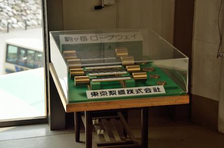駒ケ岳ロープウェイ しらび平駅
