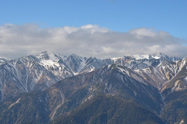 燕岳 山頂からの眺め 水晶岳、薬師岳、