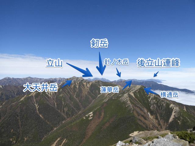 常念岳山頂からの眺め 立山方面