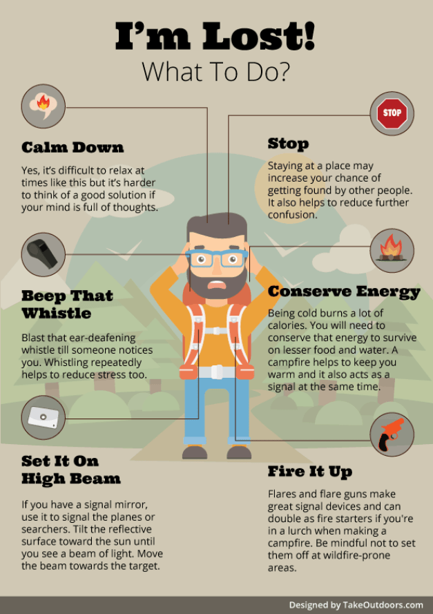 TakeOutdoors Infographic on Things to Do When Lost