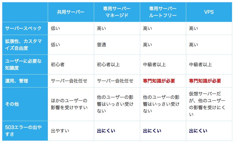 スクリーンショット 2016-05-24 10.48.29