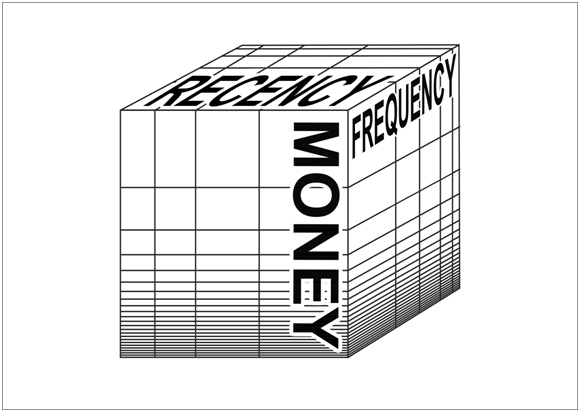 recency-frequency-money