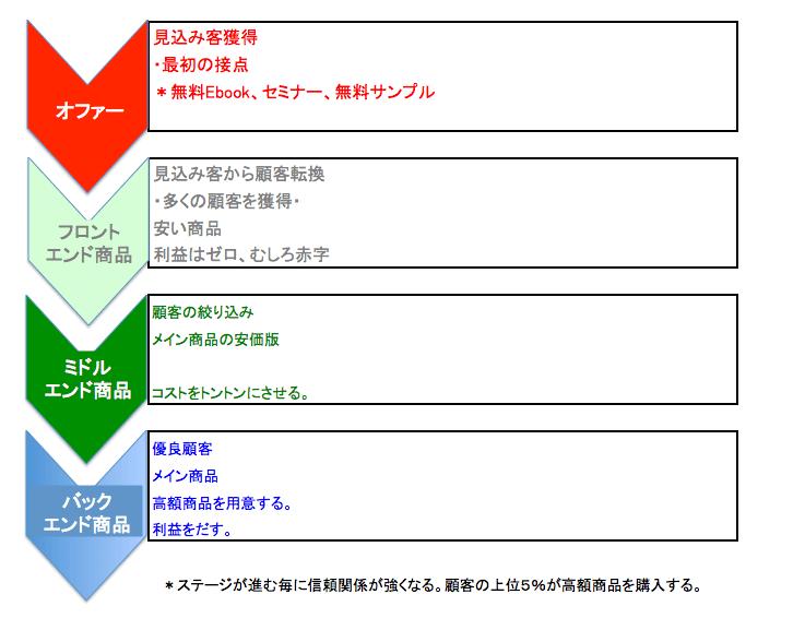 スクリーンショット 2016-08-30 13.02.47